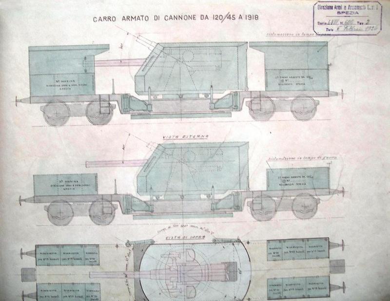 Trains blindés italiens 12020412