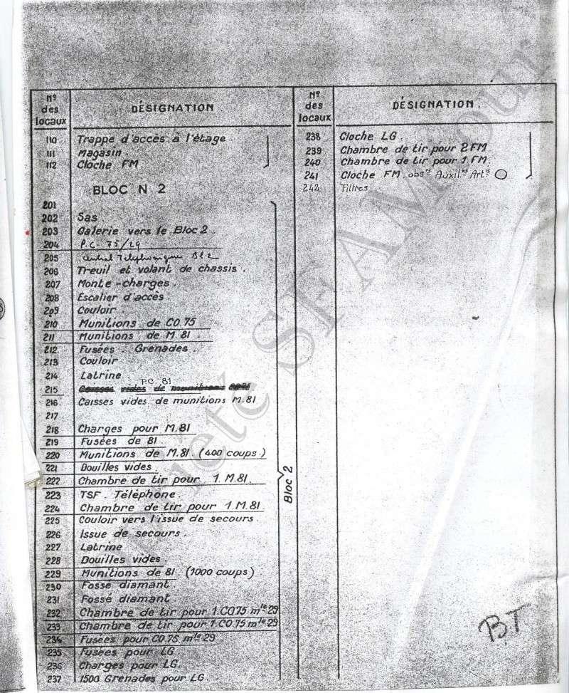 Fort du Barbonnet (Sospel, 06) - Page 2 Plan_b27