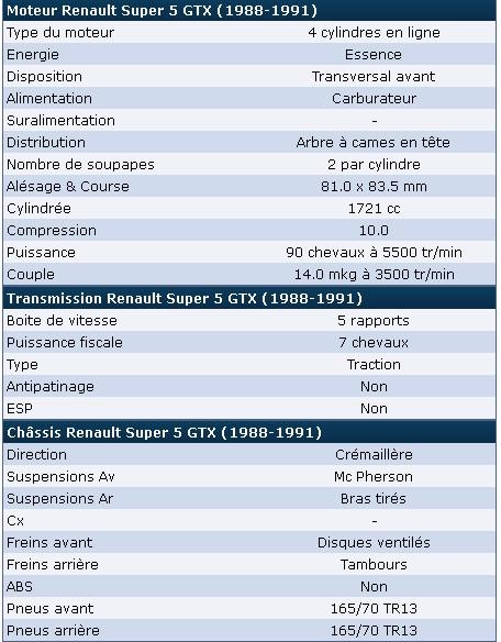 Super 5 GTX 16s Prépa pour piste =) R5_gtx10
