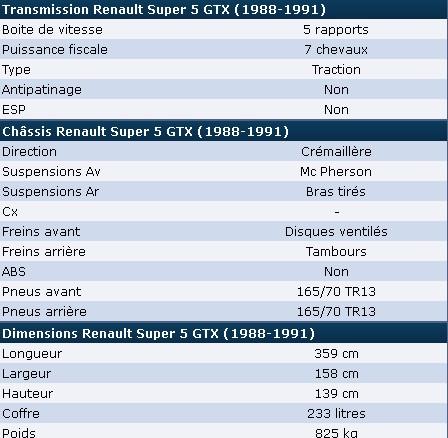 Super 5 GTX 16s Prépa pour piste =) R5_gtx11