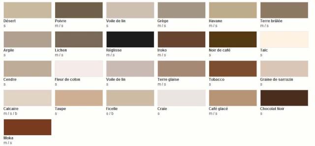 Nuancier Colours Castorama