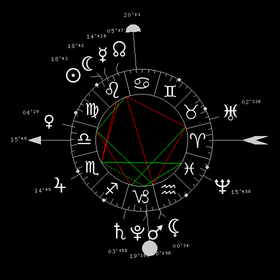 Jupiter rétro 10/4/19 11082010