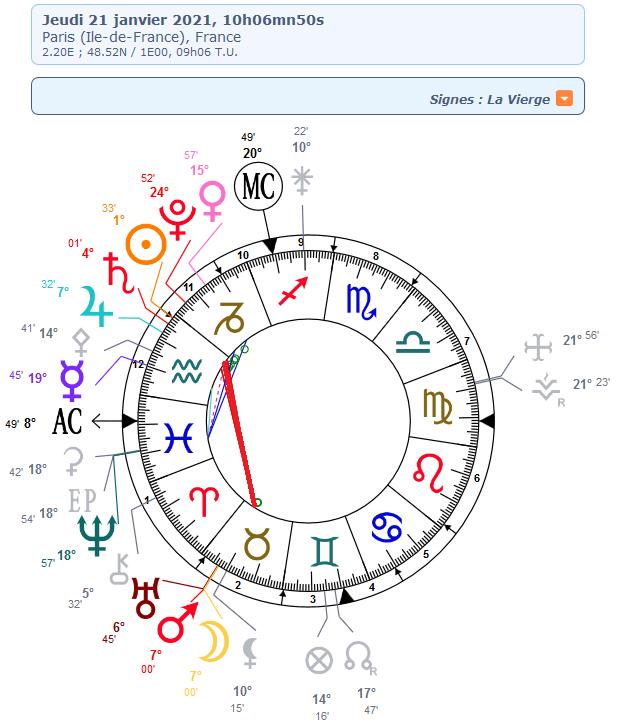 Mars-Saturne-Uranus 2021 11111