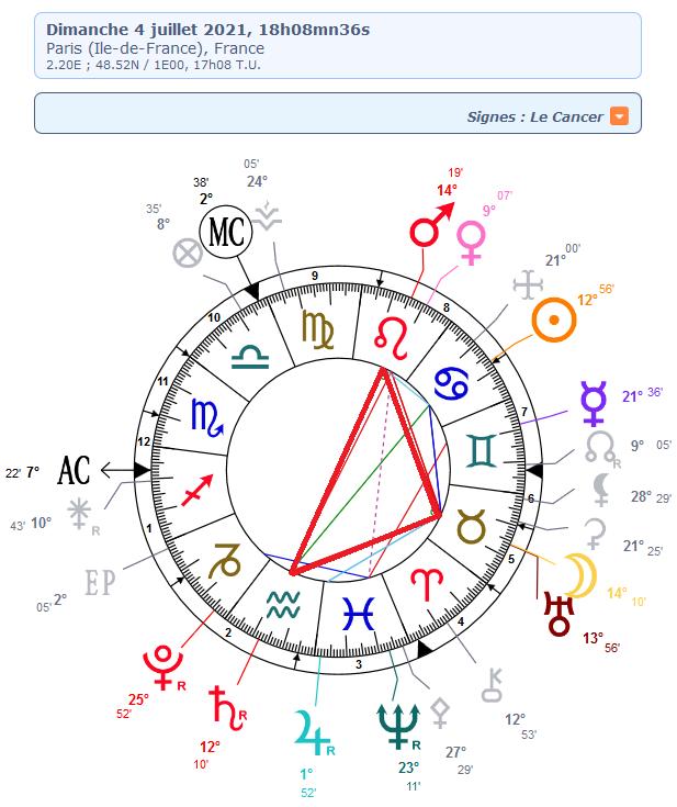 Mars-Saturne-Uranus 2021 11211