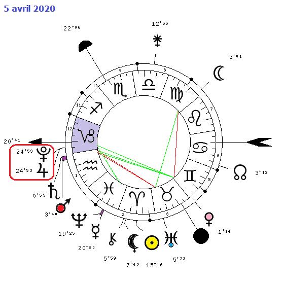 Cycle Jupiter - Pluton 1128-510