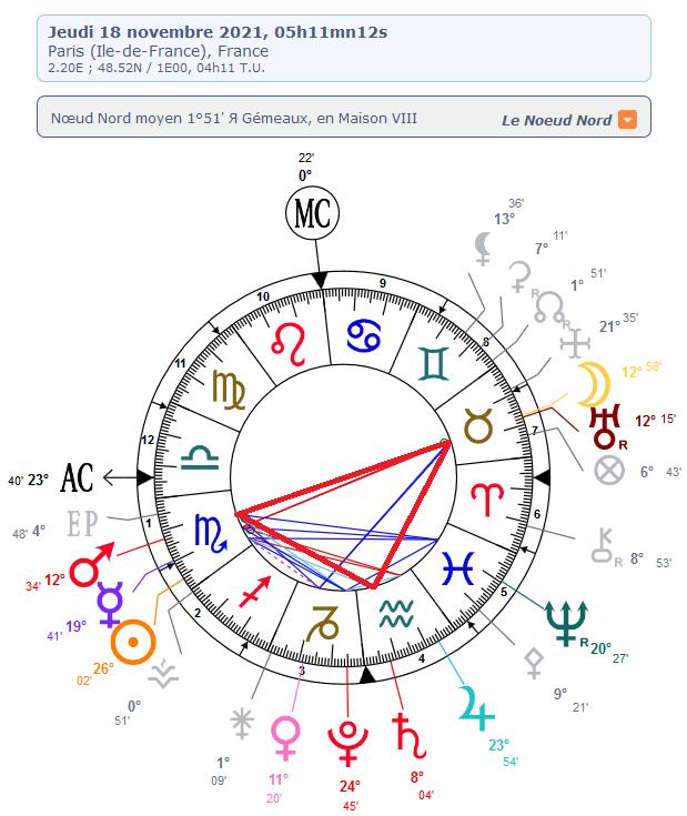 Mars-Saturne-Uranus 2021 11311