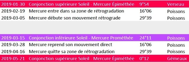 Mercure R Poissons 2019 11411