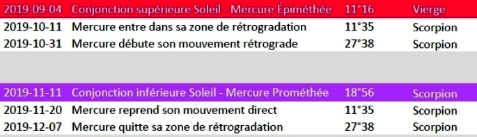 Rétro mercure scorpion 2019 1151211