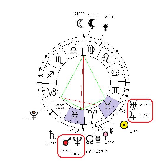 L'automobile et l'astrologie - Page 7 1574-610