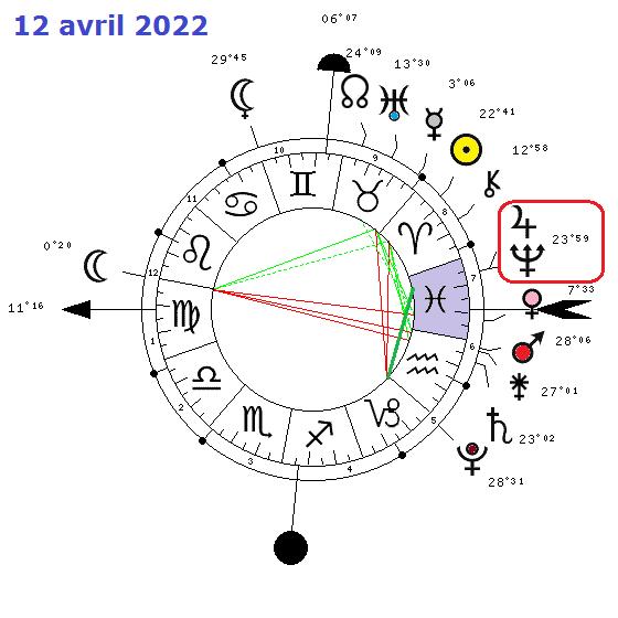 Carré Jupiter/Neptune  1588-810
