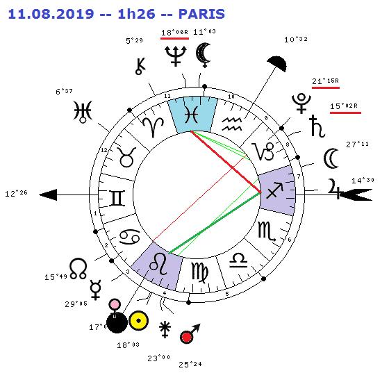 Jupiter rétro 10/4/19 6019-210