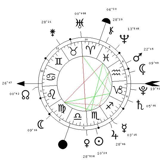 Gouttière ? 764-1910