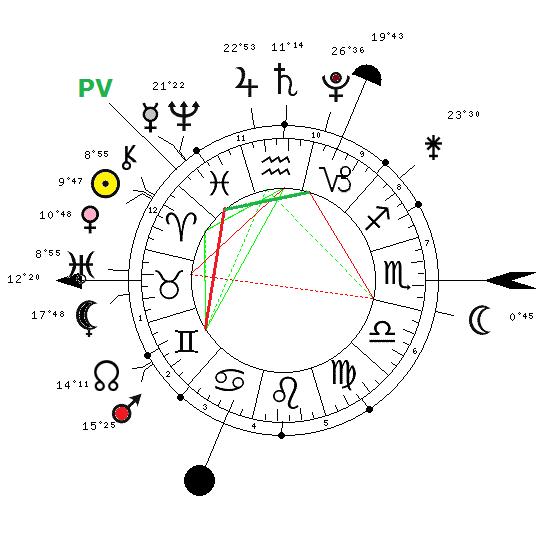 Porte Visible + Neptune 9042-110