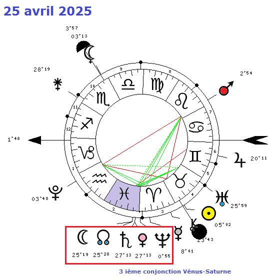 Conj. Vnéus-Mars 2017-2021 9776-411