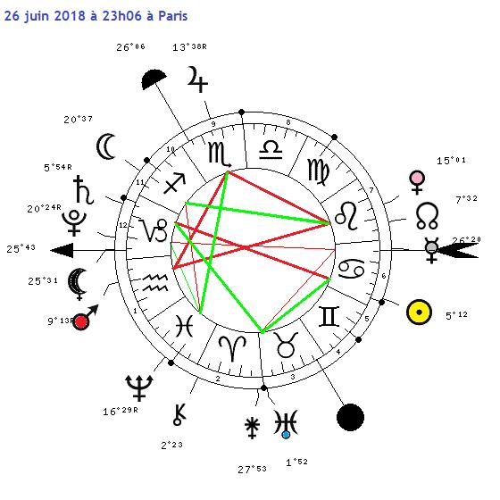 Mars rétrograde 26 juin 9883-310