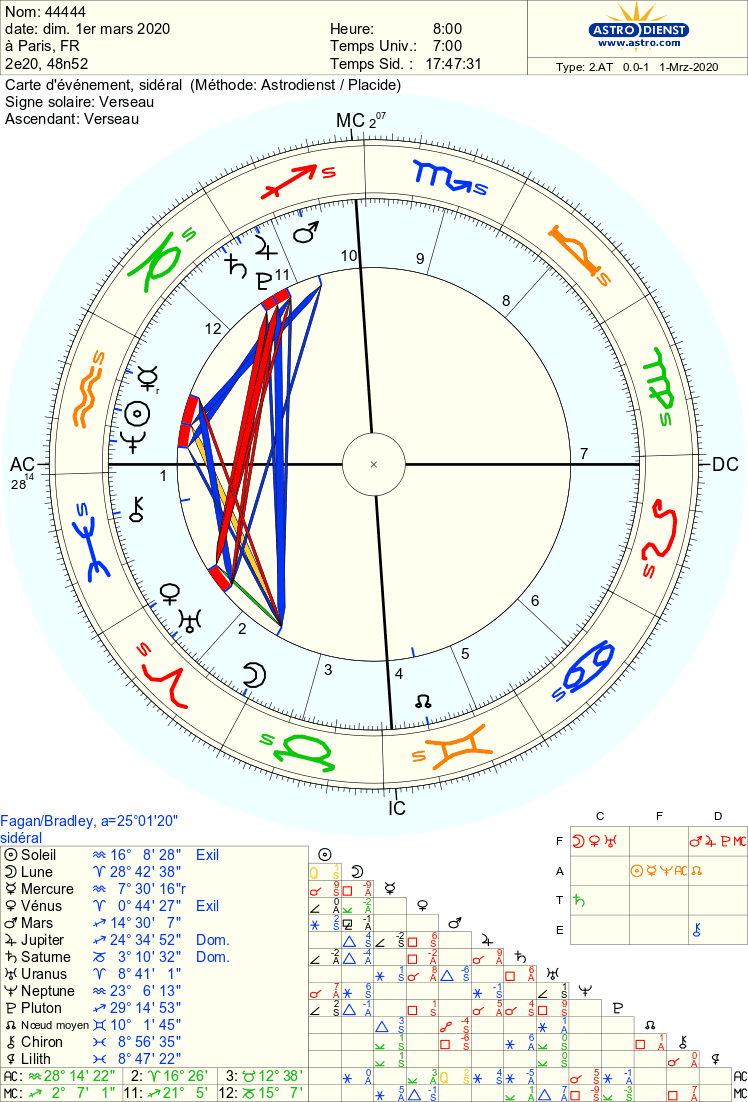 Aspects du mois de Mars - Page 2 Astro_10