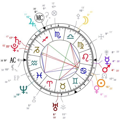 Mercure. Rétro en LION Astrot11