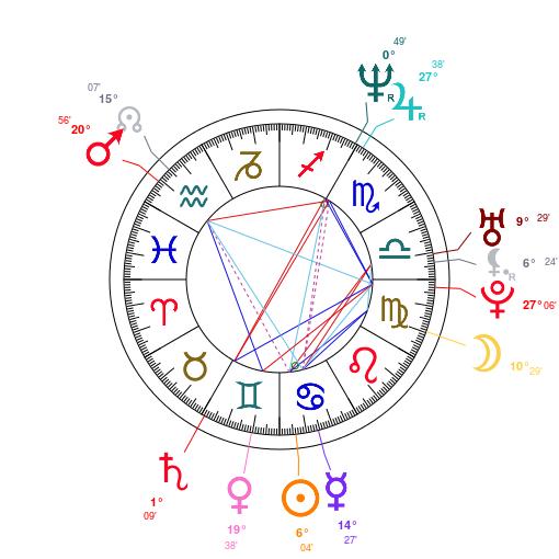 Elon Musk ( Tesla , SpaceX )  Astrot15