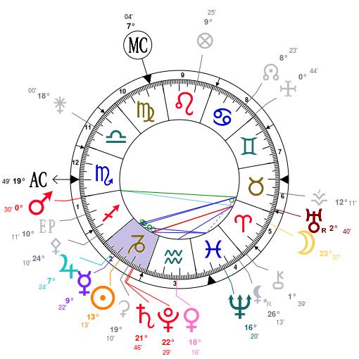 Aspect du mois de Janvier - Page 4 Astrot17