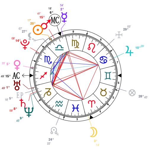 Alexandria Ocasio-Cortez Astrot22