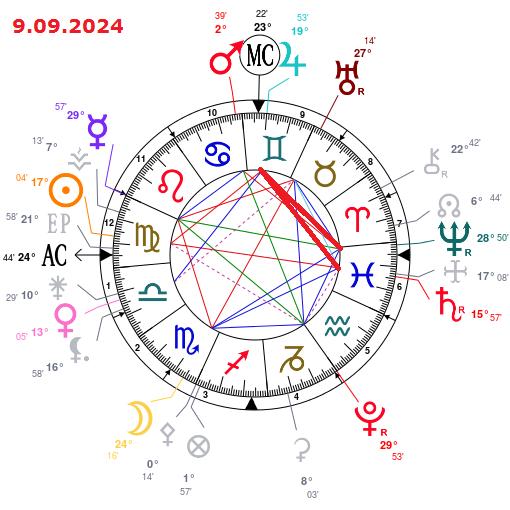 Nouvelle Lune progressée  Astrot39
