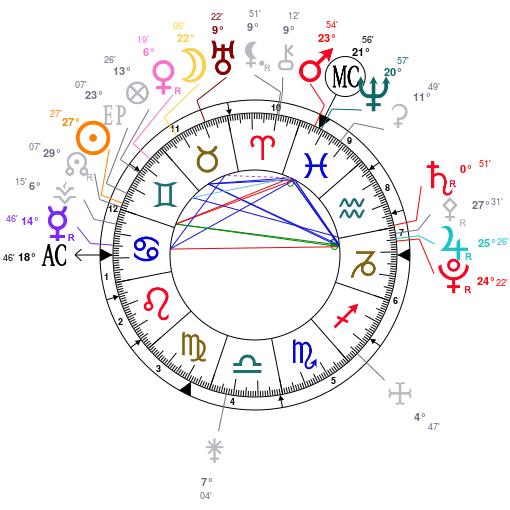 5 planètes R en juin 2020  Astrot51