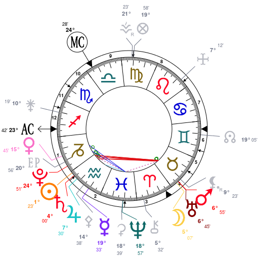 Équinoxe du Printemps 2020  Astrot58