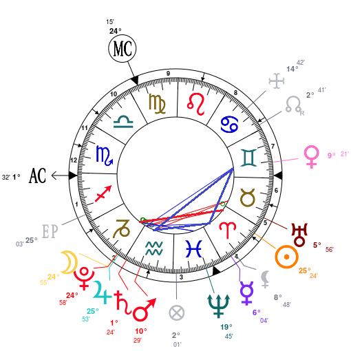 Aspects du mois de Mars - Page 3 Astrot59