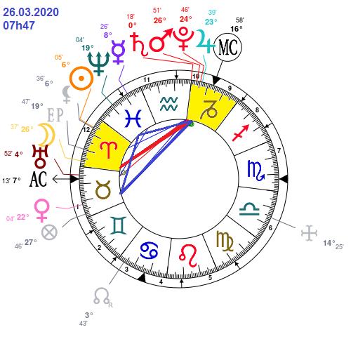 Aspects du mois de Mars - Page 6 Astrot62