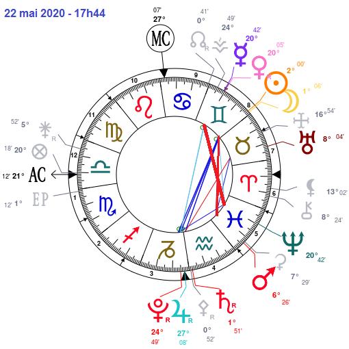 Vénus Rétro 2020 - Page 3 Astrot71