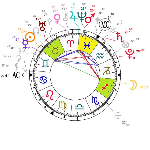 mars - Mars + Neptune 2020 Astrot74