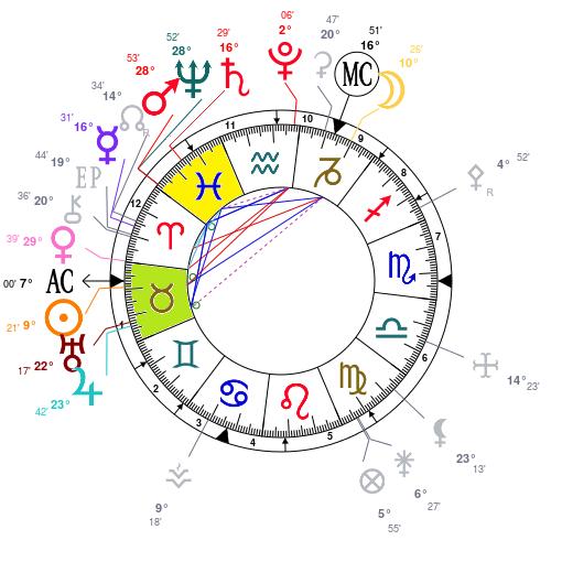 mars - Mars + Neptune 2020 Astrot75
