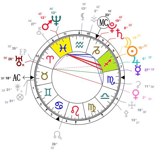 mars - Mars + Neptune 2020 Astrot76