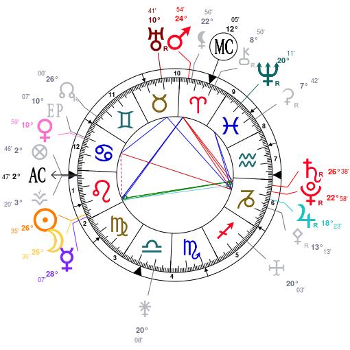Aspects du mois de Mai - Page 2 Astrot78