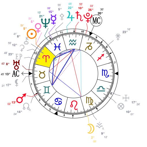 Vénus Rétro 2020 - Page 11 Astrot82