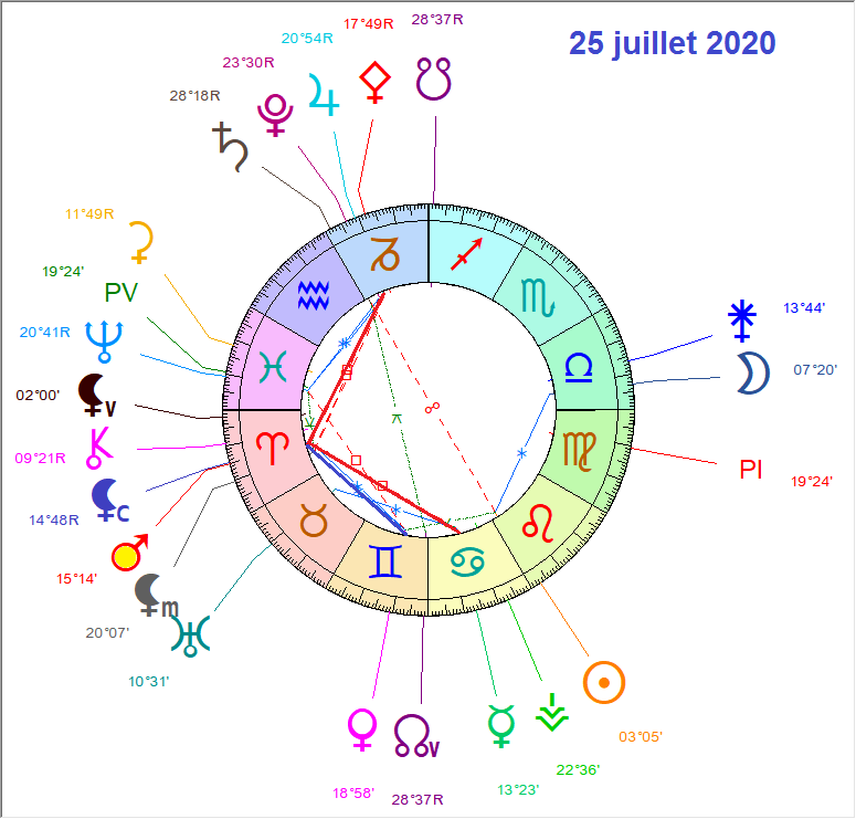 mars - Mars Rétro 2020  - Page 3 Mars_r12