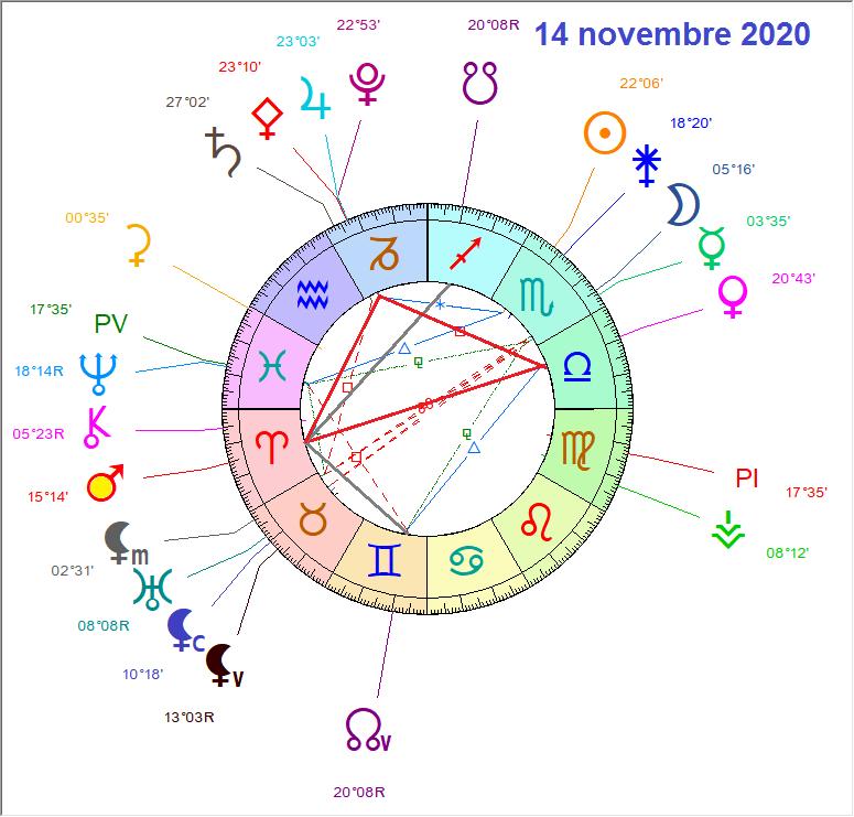 mars - Mars Rétro 2020  - Page 3 Mars_r14