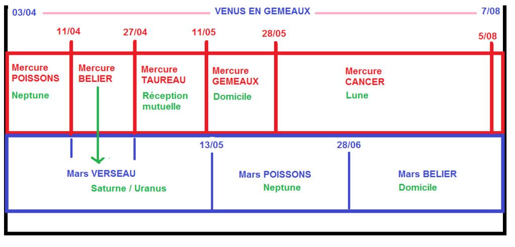 Vénus Rétro 2020 - Page 2 Nouvel11