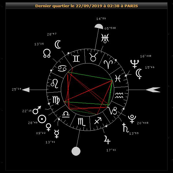 Carré Jupiter/Neptune  Screen34