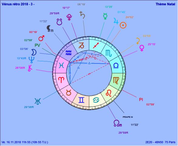 Aspects du mois de Novembre Vynus_10