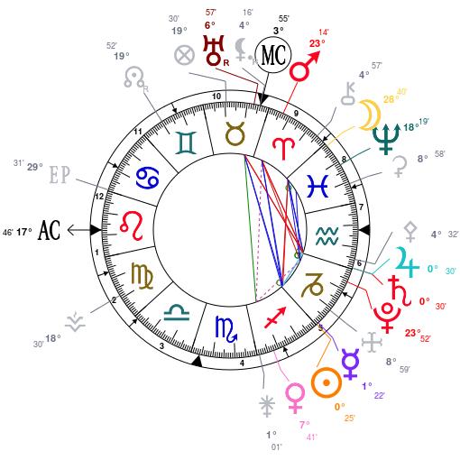 Cycle Jupiter - Saturne Zf4jzm10