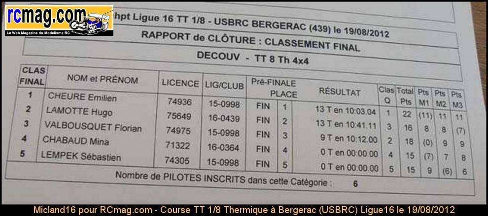 Course à Bergerac le 19/08/2012 - Page 2 Course12