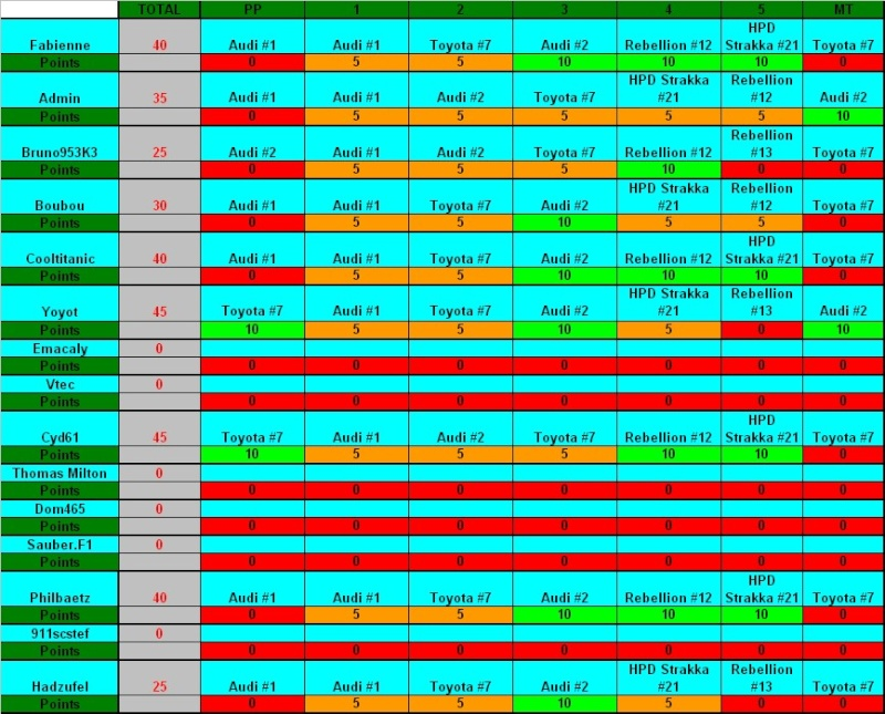 Challenge FIA WEC 2012 Auto-Passions  - Page 9 Classe11