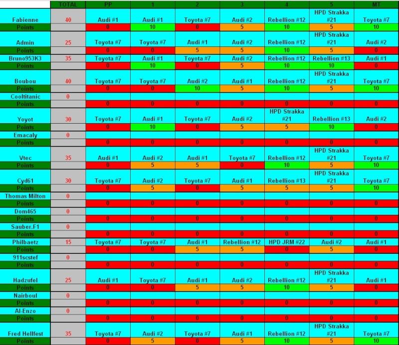 Challenge FIA WEC 2012 Auto-Passions  - Page 10 Classe12