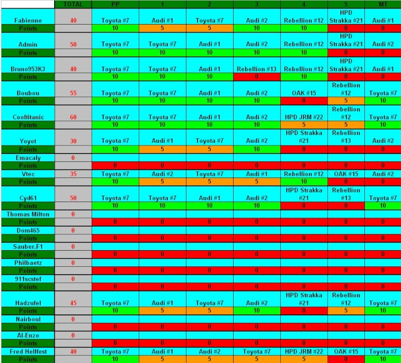 Challenge FIA WEC 2012 Auto-Passions  - Page 11 Classe13