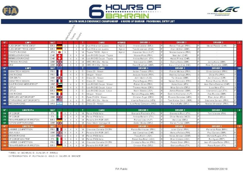 Challenge FIA WEC 2012 Auto-Passions  - Page 10 Fb28