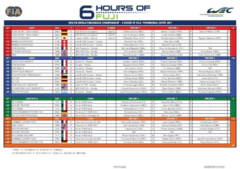 Challenge FIA WEC 2012 Auto-Passions  - Page 11 Fb39