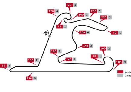 6 Heures de Chine Racetr10