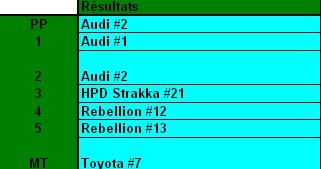 Challenge FIA WEC 2012 Auto-Passions  - Page 10 Result12