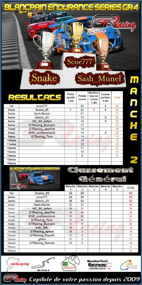 Resultats Manche 2 Blancpain Endurance Series gr4 09cic410